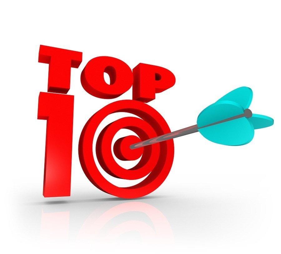 top 10 good policies