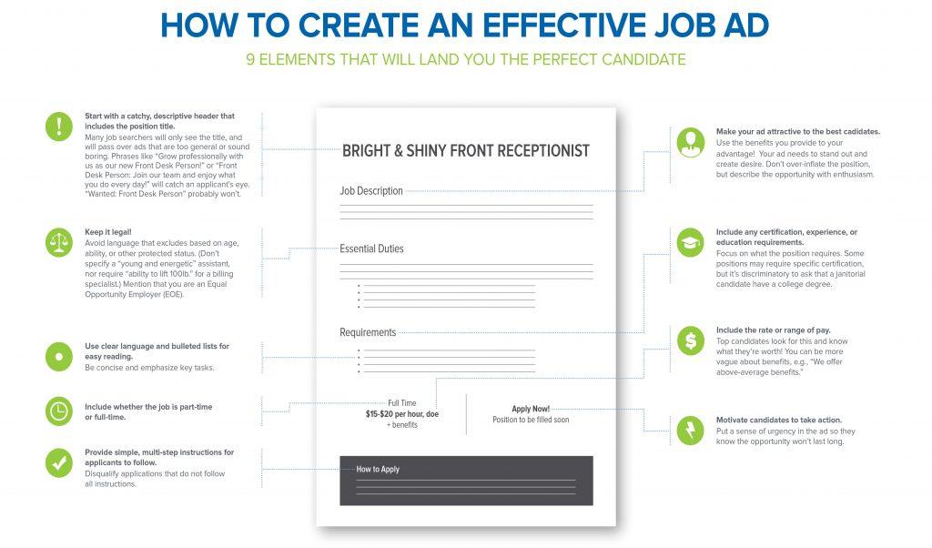 job ad infographic